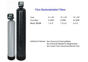 filox-backwashable